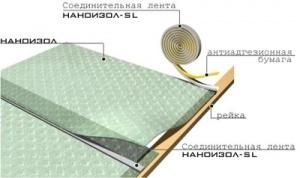 Лента SL (2см х 50) Соединительная лента