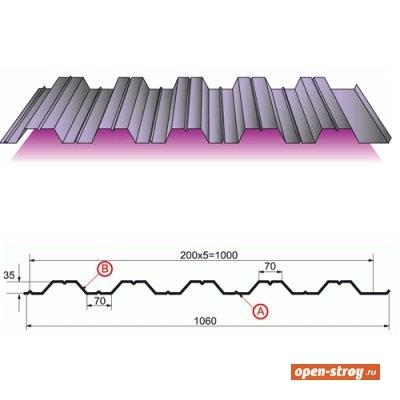 Профилированный лист Полиэстер 0.45мм НС-35 х 1000