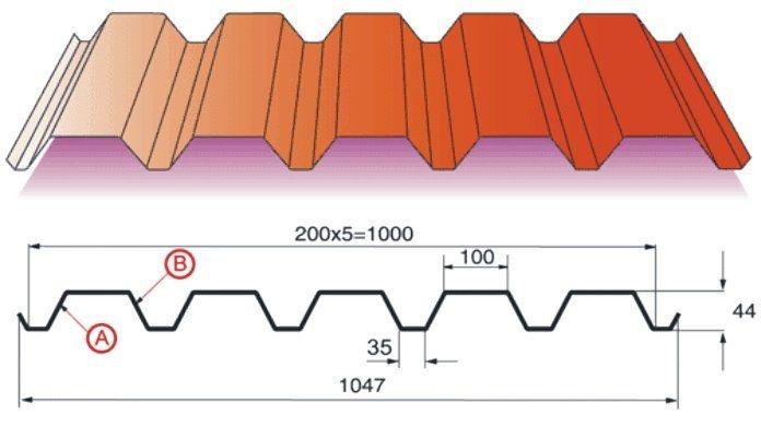 Профнастил С-44-A (1000/1047) Полиэстер 0,45мм